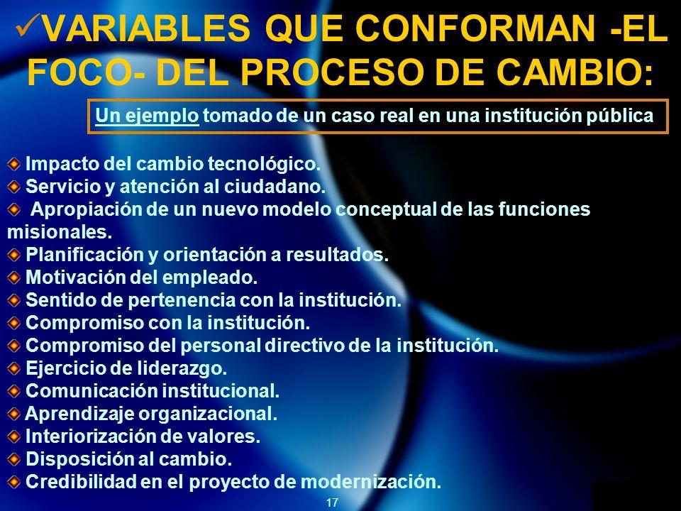 17 VARIABLES QUE CONFORMAN -EL FOCO- DEL PROCESO DE CAMBIO: Un ejemplo tomado de un caso real en una institución pública Impacto del cambio tecnológico.