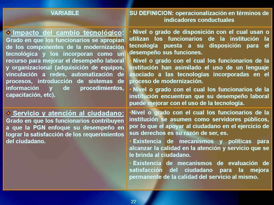 22 VARIABLESU DEFINICION: operacionalización en términos de indicadores conductuales Impacto del cambio tecnológico: Grado en que los funcionarios se