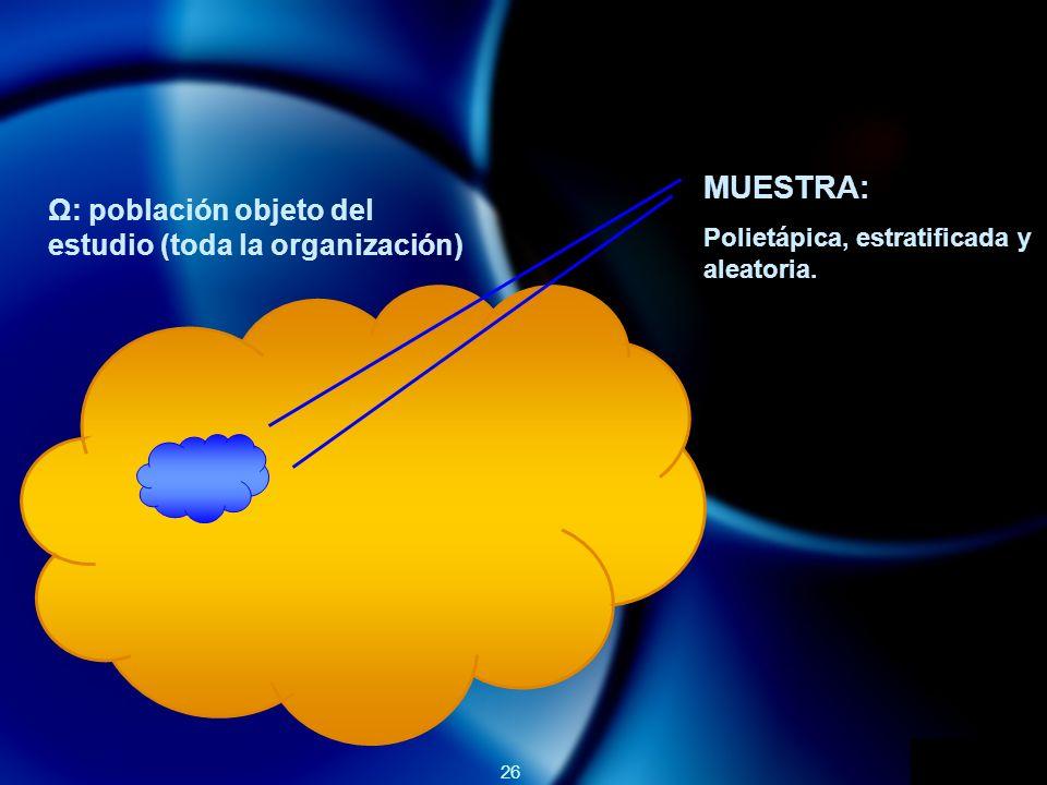 26 MUESTRA: Polietápica, estratificada y aleatoria. Ω: población objeto del estudio (toda la organización)