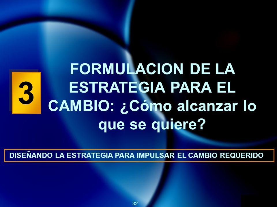 32 3 3 FORMULACION DE LA ESTRATEGIA PARA EL CAMBIO: ¿Cómo alcanzar lo que se quiere.