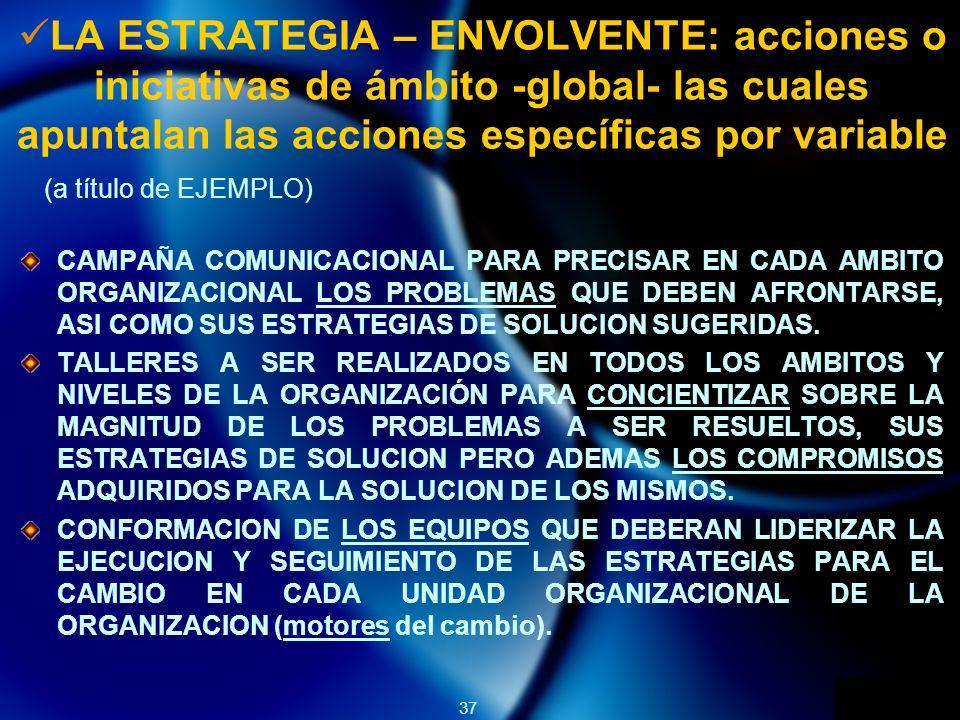 37 LA ESTRATEGIA – ENVOLVENTE: acciones o iniciativas de ámbito -global- las cuales apuntalan las acciones específicas por variable (a título de EJEMPLO) CAMPAÑA COMUNICACIONAL PARA PRECISAR EN CADA AMBITO ORGANIZACIONAL LOS PROBLEMAS QUE DEBEN AFRONTARSE, ASI COMO SUS ESTRATEGIAS DE SOLUCION SUGERIDAS.