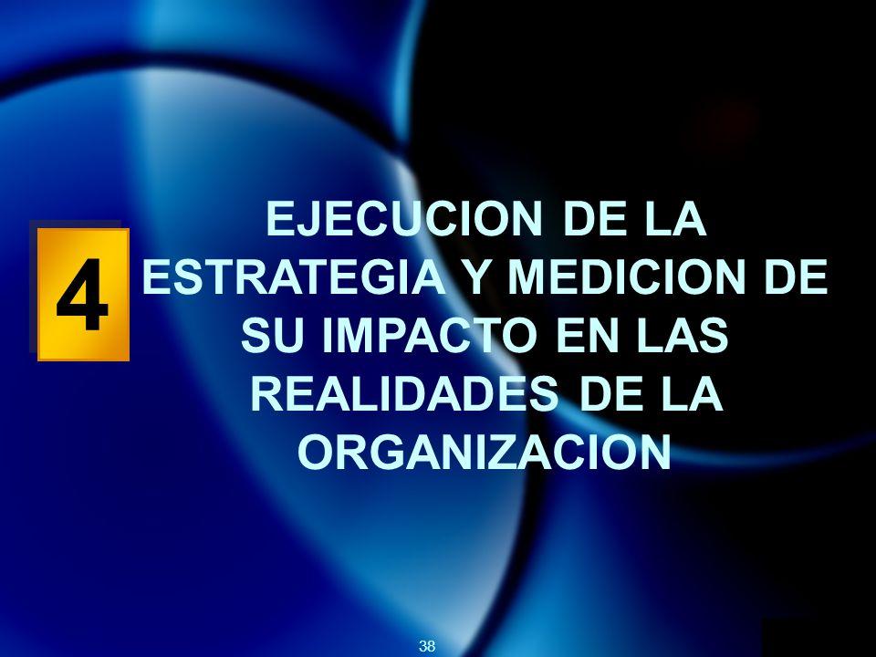38 4 4 EJECUCION DE LA ESTRATEGIA Y MEDICION DE SU IMPACTO EN LAS REALIDADES DE LA ORGANIZACION