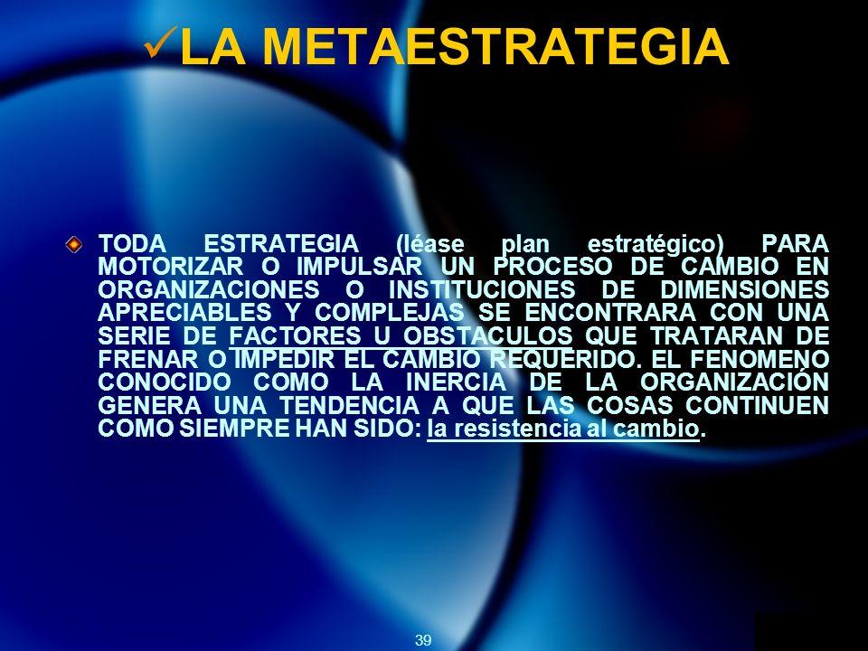 39 LA METAESTRATEGIA TODA ESTRATEGIA (léase plan estratégico) PARA MOTORIZAR O IMPULSAR UN PROCESO DE CAMBIO EN ORGANIZACIONES O INSTITUCIONES DE DIMENSIONES APRECIABLES Y COMPLEJAS SE ENCONTRARA CON UNA SERIE DE FACTORES U OBSTACULOS QUE TRATARAN DE FRENAR O IMPEDIR EL CAMBIO REQUERIDO.