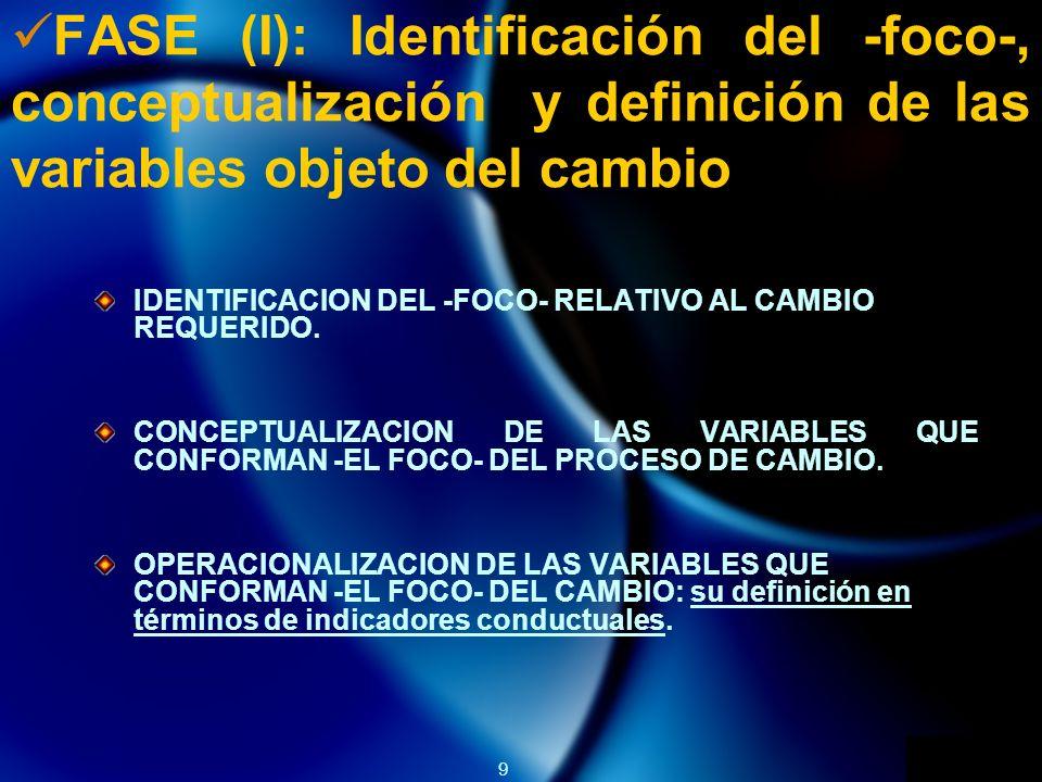 9 FASE (I): Identificación del -foco-, conceptualización y definición de las variables objeto del cambio IDENTIFICACION DEL -FOCO- RELATIVO AL CAMBIO REQUERIDO.