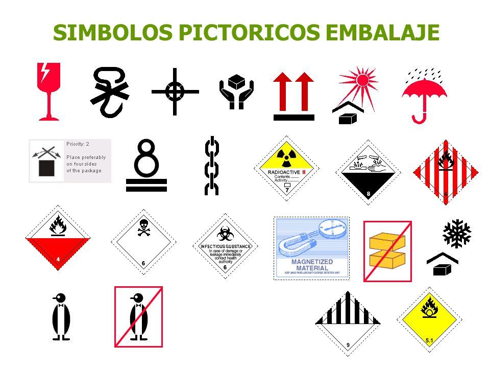 SIMBOLOS PICTORICOS EMBALAJE