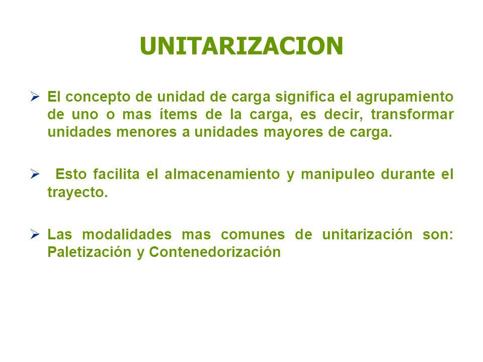 UNITARIZACION El concepto de unidad de carga significa el agrupamiento de uno o mas ítems de la carga, es decir, transformar unidades menores a unidad