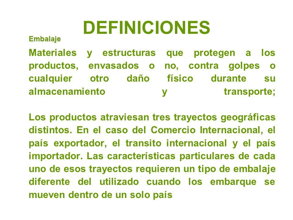 NORMAS INTERNACIONALES EMBALAJE DE MADERA UTILIZADO EN EL COMERCIO INTERNACIONAL - NIMF 15 DEFINICIONES Embalaje de madera Madera o productos de madera (excluyendo los productos de papel) utilizados para sujetar, proteger o transportar un producto básico (incluye la madera de estiba) Madera Clase de producto básico correspondiente a la madera en rollo, aserrada, virutas o madera de estiba con o sin corteza.
