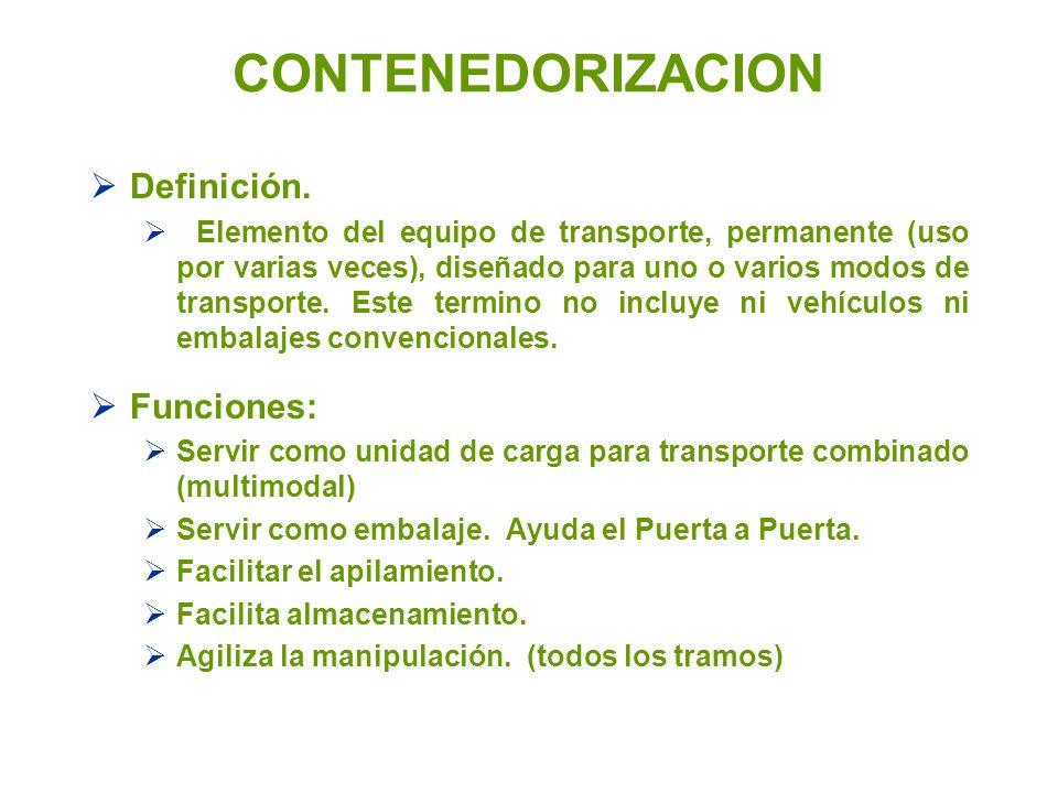 CONTENEDORIZACION Definición. Elemento del equipo de transporte, permanente (uso por varias veces), diseñado para uno o varios modos de transporte. Es