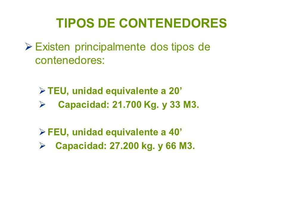 TIPOS DE CONTENEDORES Existen principalmente dos tipos de contenedores: TEU, unidad equivalente a 20 Capacidad: 21.700 Kg. y 33 M3. FEU, unidad equiva