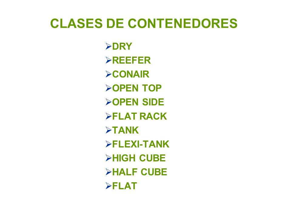 CLASES DE CONTENEDORES DRY REEFER CONAIR OPEN TOP OPEN SIDE FLAT RACK TANK FLEXI-TANK HIGH CUBE HALF CUBE FLAT