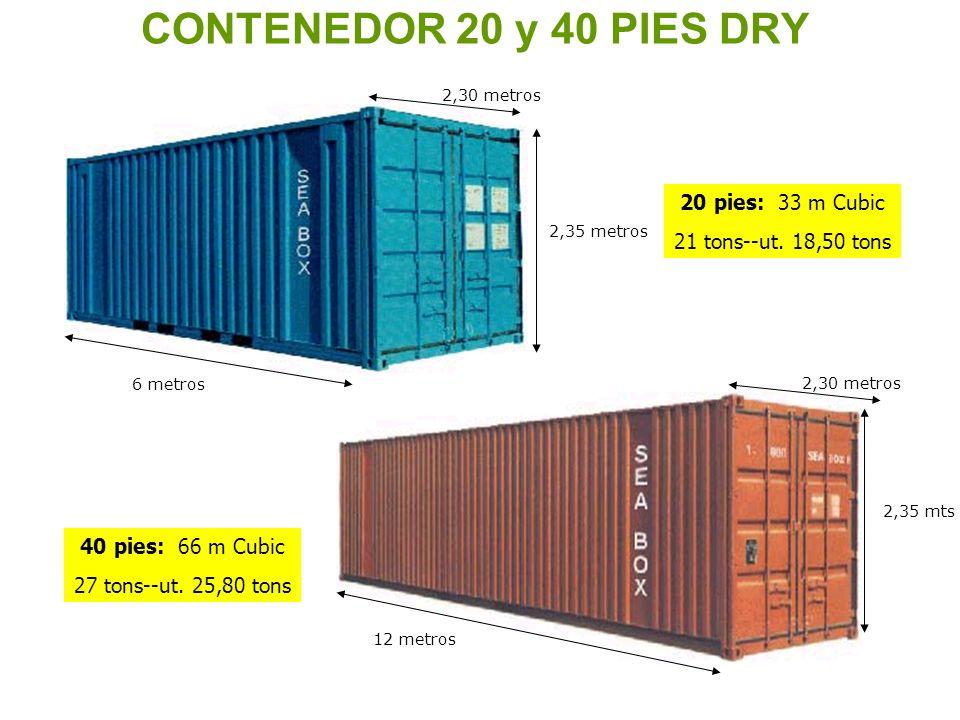 CONTENEDOR 20 y 40 PIES DRY 6 metros 2,35 metros 2,30 metros 2,35 mts 12 metros 20 pies: 33 m Cubic 21 tons--ut. 18,50 tons 40 pies: 66 m Cubic 27 ton
