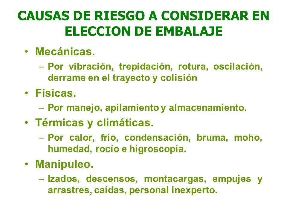 NORMAS INTERNACIONALES EMBALAJE DE MADERA UTILIZADO EN EL COMERCIO INTERNACIONAL - NIMF 15 DEFINICIONES Madera en bruto Madera que no ha sido procesada ni tratada.