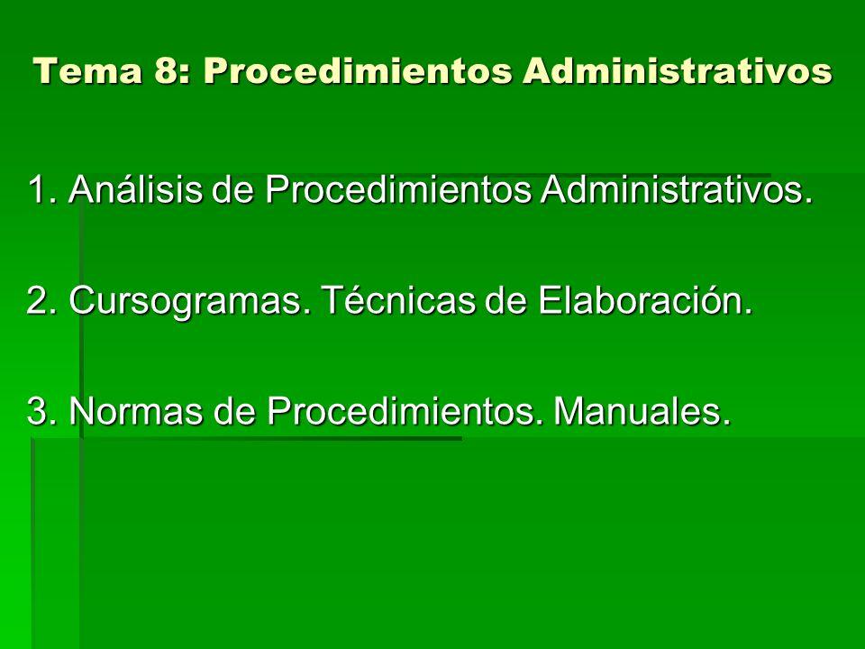 Tema 8: Procedimientos Administrativos 1. Análisis de Procedimientos Administrativos. 2. Cursogramas. Técnicas de Elaboración. 3. Normas de Procedimie