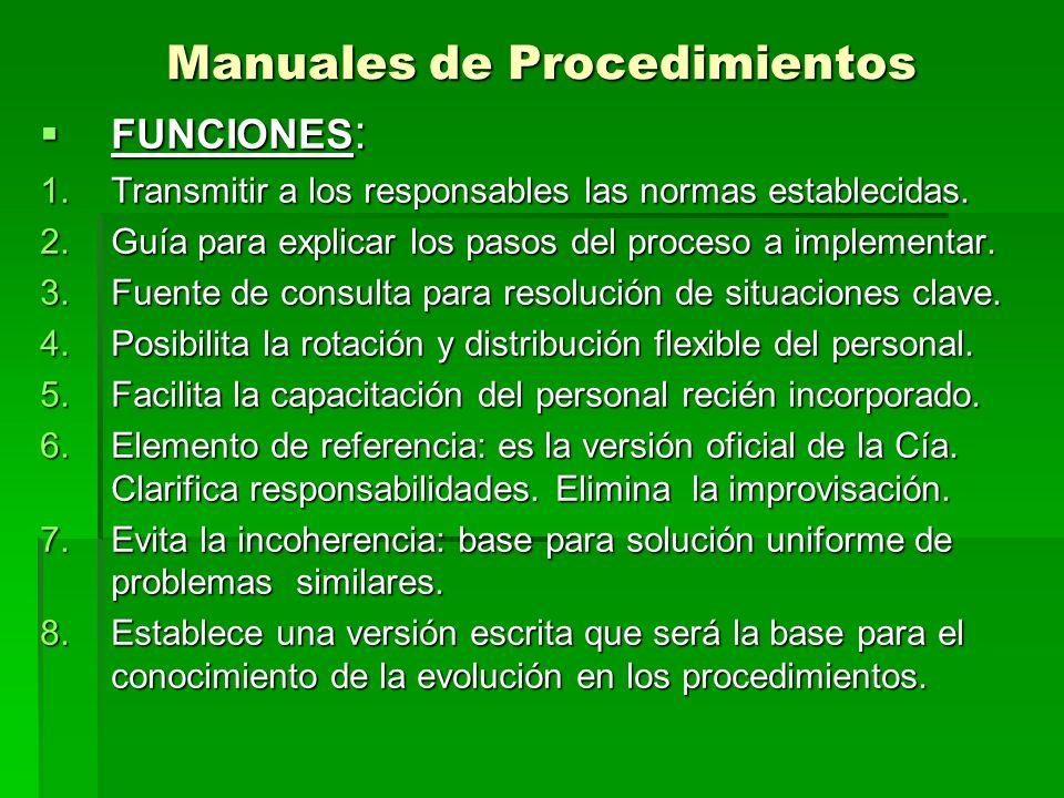 Manuales de Procedimientos FUNCIONES : FUNCIONES : 1.Transmitir a los responsables las normas establecidas. 2.Guía para explicar los pasos del proceso