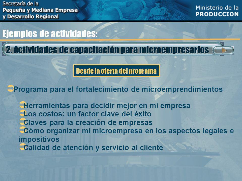 2. Actividades de capacitación para microempresarios Ejemplos de actividades: Programa para el fortalecimiento de microemprendimientos Herramientas pa