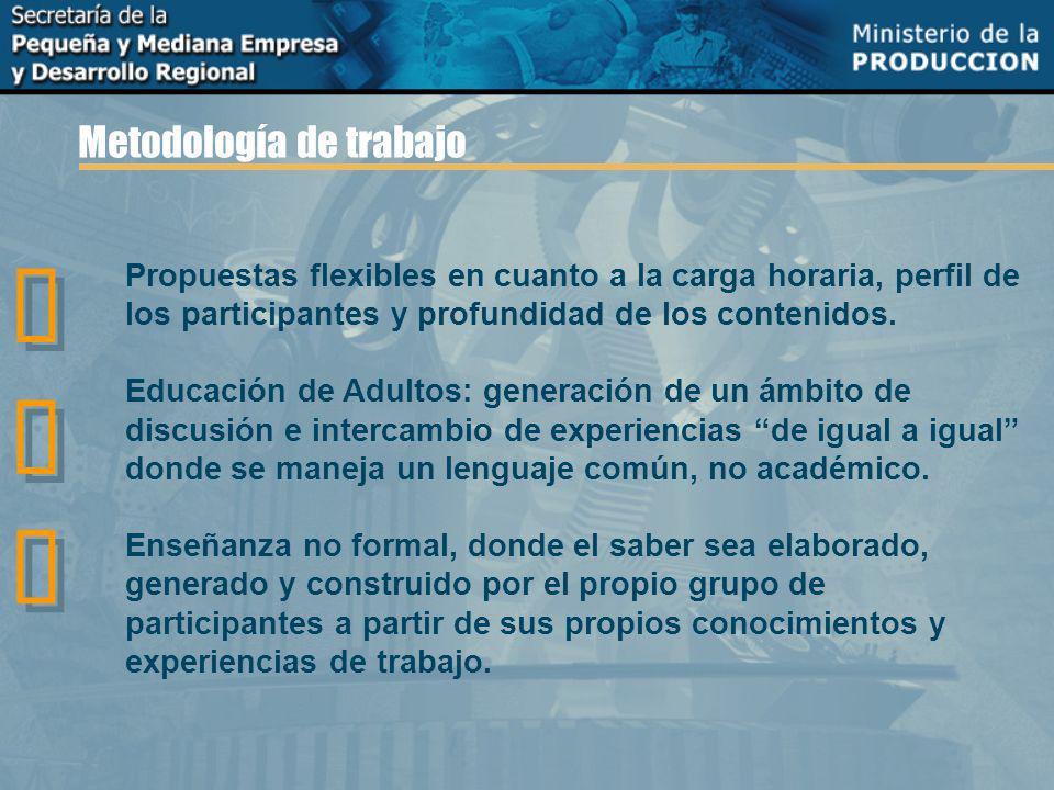 Programa Federal de Capacitación y Asistencia Técnica capac@sepyme.gov.ar TE: 011-4349-5370