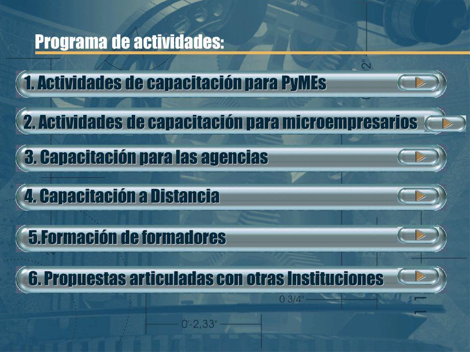 1. Actividades de capacitación para PyMEs Programa de actividades: 2.