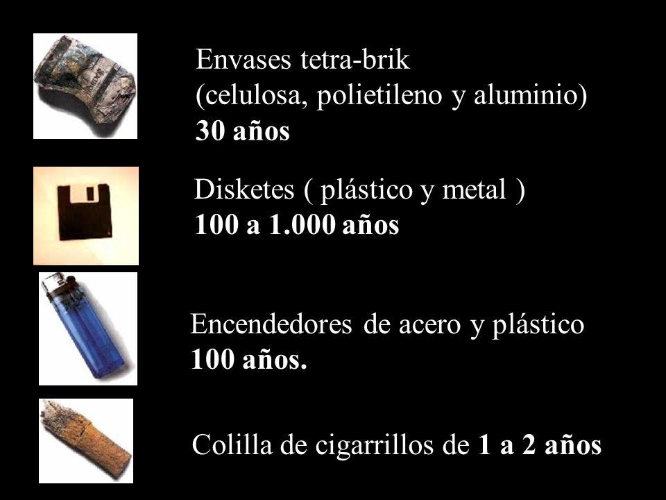 Juguetes de plástico 300 años Botellas de plástico (Pet) entre 100 y 1.000 años Bolsas de plástico (polietileno) 150 años Tapones de plástico (polipro