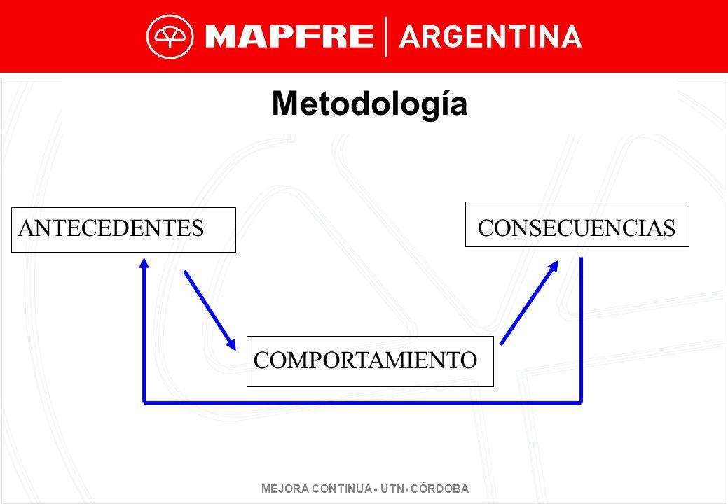 MEJORA CONTINUA - UTN- CÓRDOBA ANTECEDENTES CONSECUENCIAS COMPORTAMIENTO Metodología