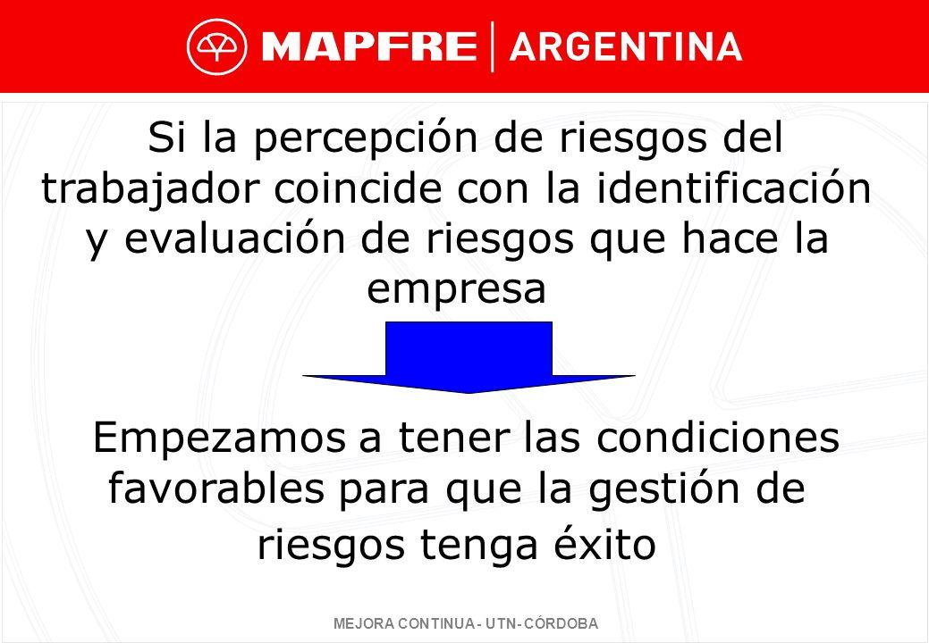 MEJORA CONTINUA - UTN- CÓRDOBA Gracias por su atención Ana-Cristina Arcega Muñoz aarcega@mapfre.com.ar