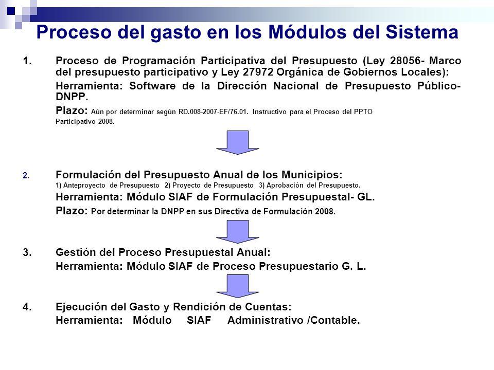 Proceso del gasto en los Módulos del Sistema 1.Proceso de Programación Participativa del Presupuesto (Ley 28056- Marco del presupuesto participativo y