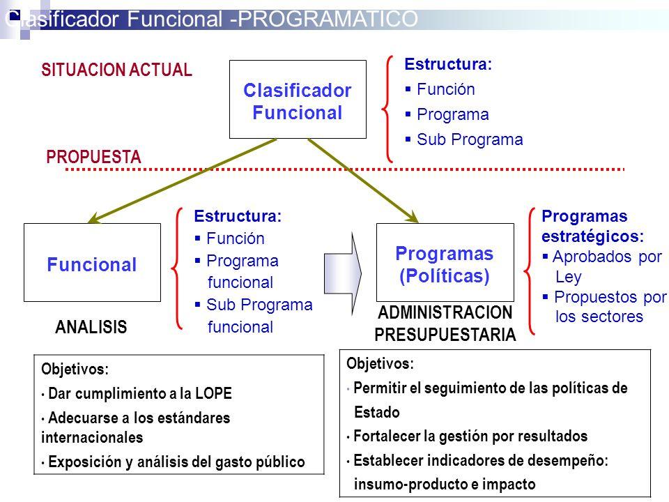 Objetivos: Dar cumplimiento a la LOPE Adecuarse a los estándares internacionales Exposición y análisis del gasto público Objetivos: Permitir el seguim