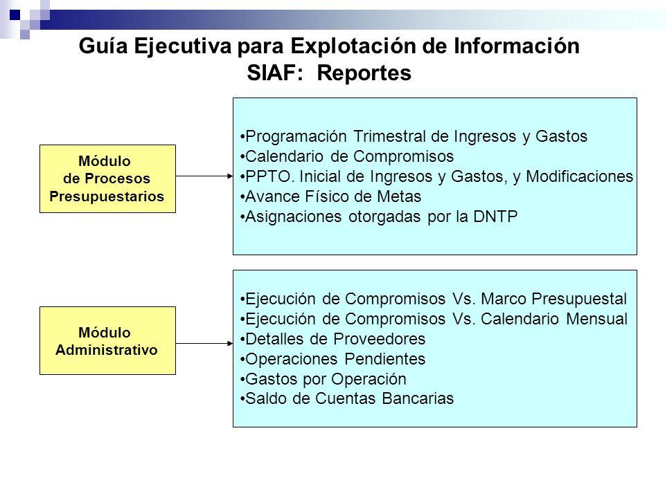 Guía Ejecutiva para Explotación de Información SIAF: Reportes Módulo de Procesos Presupuestarios Módulo Administrativo Programación Trimestral de Ingr