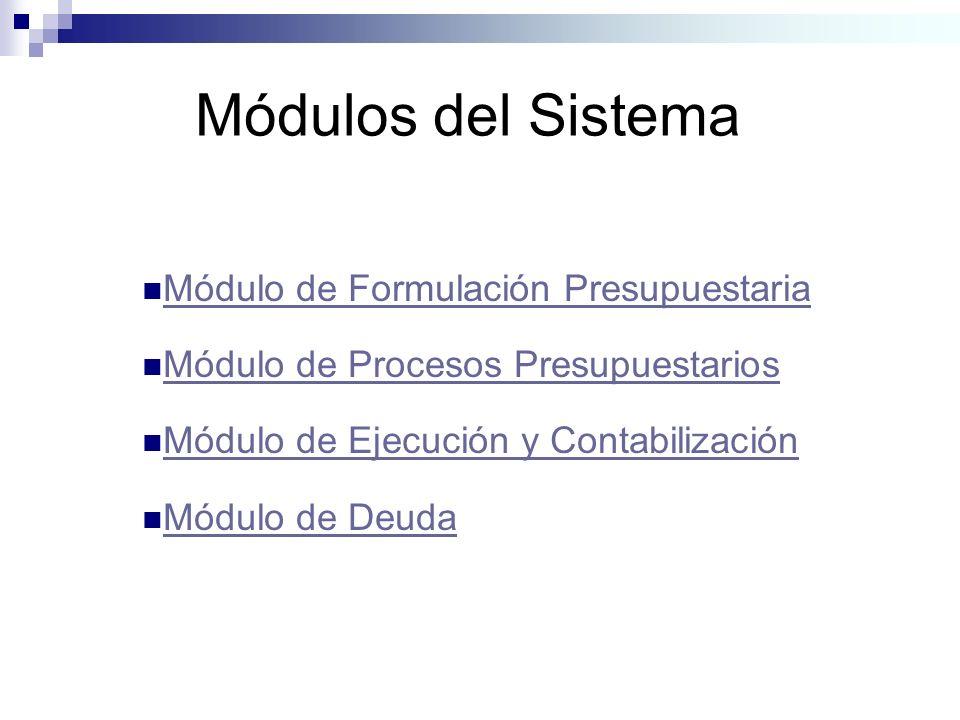 Módulo de Formulación Presupuestaria Módulo de Procesos Presupuestarios Módulo de Ejecución y Contabilización Módulo de Deuda Módulos del Sistema