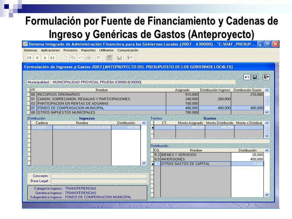 Formulación por Fuente de Financiamiento y Cadenas de Ingreso y Genéricas de Gastos (Anteproyecto)