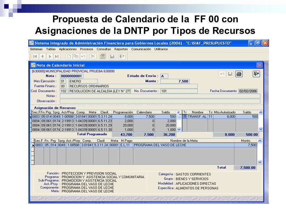 Propuesta de Calendario de la FF 00 con Asignaciones de la DNTP por Tipos de Recursos