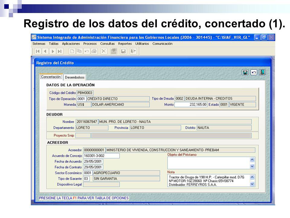 Registro de los datos del crédito, concertado (1).