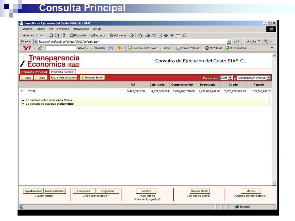 Consulta Principal