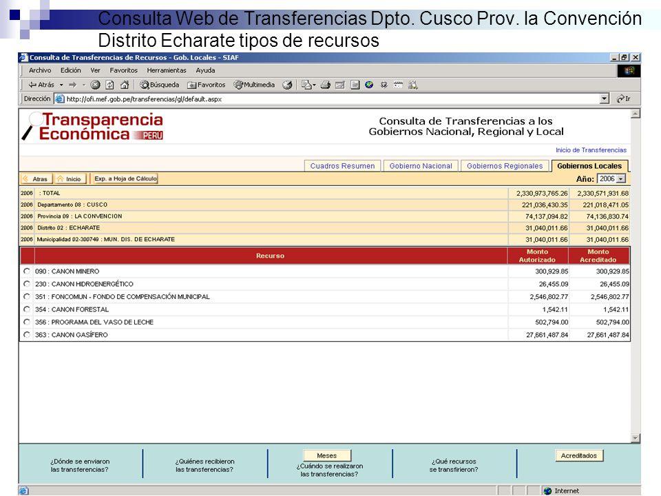Consulta Web de Transferencias Dpto. Cusco Prov. la Convención Distrito Echarate tipos de recursos