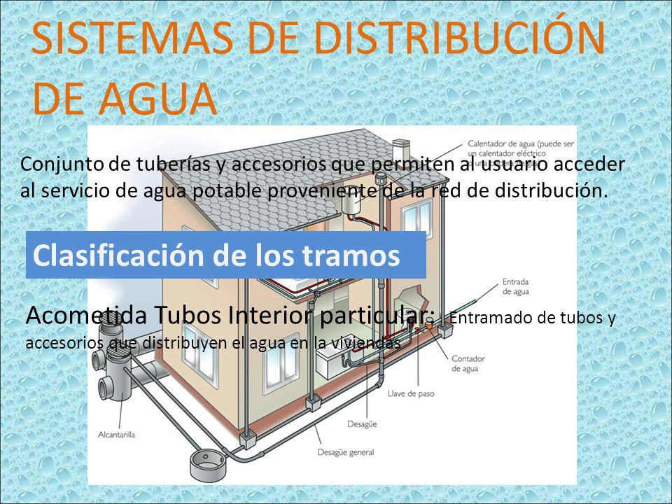 SISTEMAS DE DISTRIBUCIÓN DE AGUA Conjunto de tuberías y accesorios que permiten al usuario acceder al servicio de agua potable proveniente de la red de distribución.