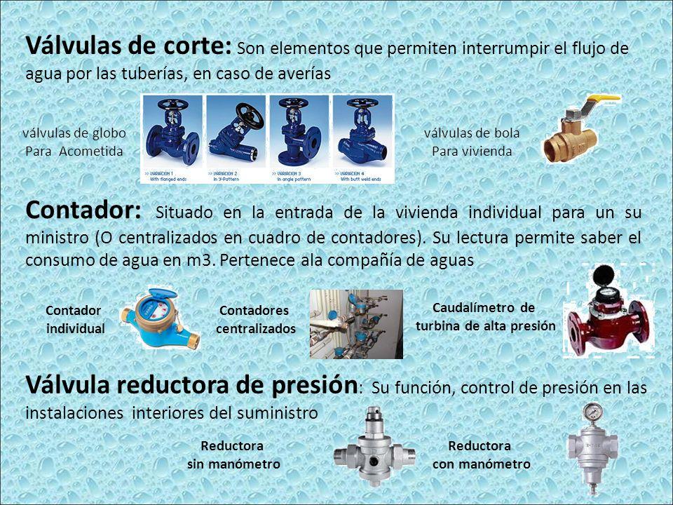 Válvulas de corte: Son elementos que permiten interrumpir el flujo de agua por las tuberías, en caso de averías válvulas de bola Para vivienda válvula