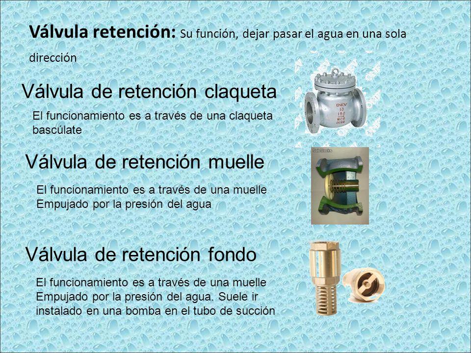 Válvula retención: Su función, dejar pasar el agua en una sola dirección Válvula de retención claqueta Válvula de retención muelle Válvula de retenció