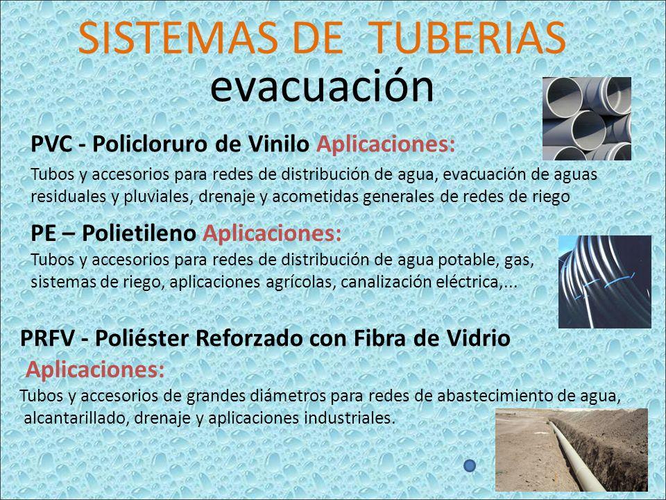 PVC - Policloruro de Vinilo Aplicaciones: Tubos y accesorios para redes de distribución de agua, evacuación de aguas residuales y pluviales, drenaje y