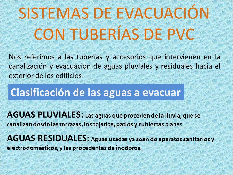 Componentes de un sistema de evacuación DERIVACIONES: Las tuberías que recogen las aguas residuales de los desagües de los aparatos sanitarios y las conducen a los bajantes del sistema de evacuación.