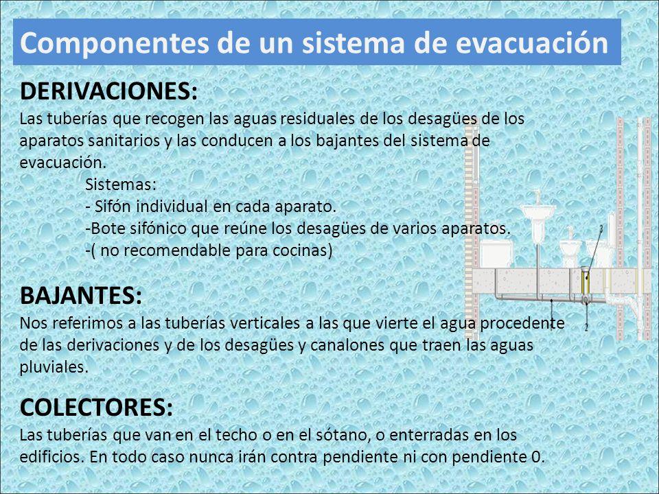 Componentes de un sistema de evacuación DERIVACIONES: Las tuberías que recogen las aguas residuales de los desagües de los aparatos sanitarios y las c