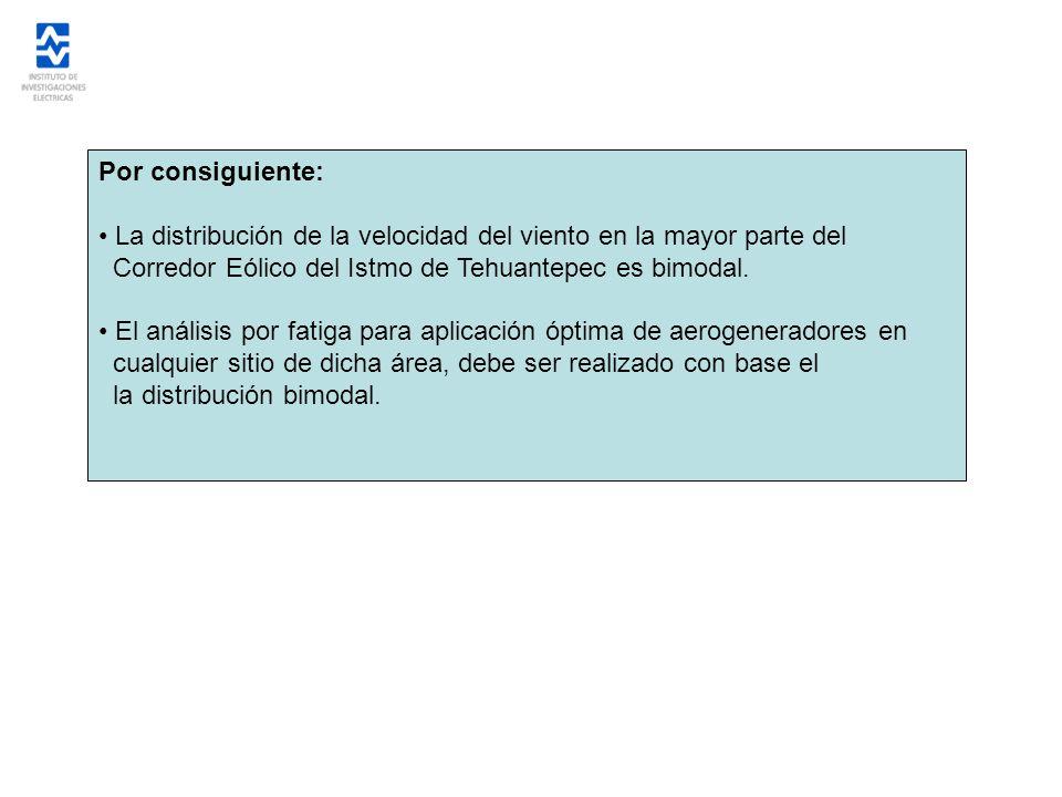 Por consiguiente: La distribución de la velocidad del viento en la mayor parte del Corredor Eólico del Istmo de Tehuantepec es bimodal. El análisis po