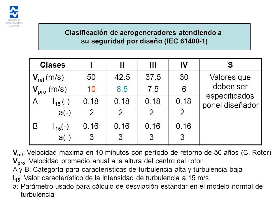 Clasificación de aerogeneradores atendiendo a su seguridad por diseño (IEC 61400-1) ClasesIIIIIIIVS V ref (m/s)5042.537.530Valores que deben ser espec