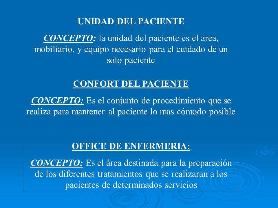 UNIDAD DEL PACIENTE CONCEPTO: la unidad del paciente es el área, mobiliario, y equipo necesario para el cuidado de un solo paciente CONFORT DEL PACIEN