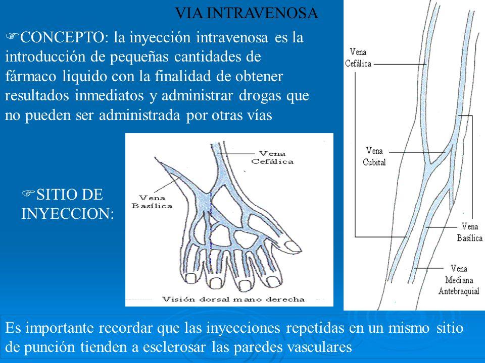 VIA INTRAVENOSA F FCONCEPTO: la inyección intravenosa es la introducción de pequeñas cantidades de fármaco liquido con la finalidad de obtener resulta