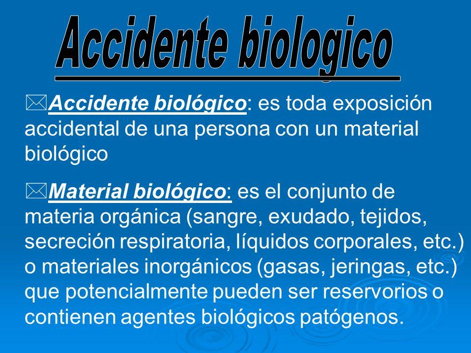* *Accidente biológico: es toda exposición accidental de una persona con un material biológico * *Material biológico: es el conjunto de materia orgánica (sangre, exudado, tejidos, secreción respiratoria, líquidos corporales, etc.) o materiales inorgánicos (gasas, jeringas, etc.) que potencialmente pueden ser reservorios o contienen agentes biológicos patógenos.