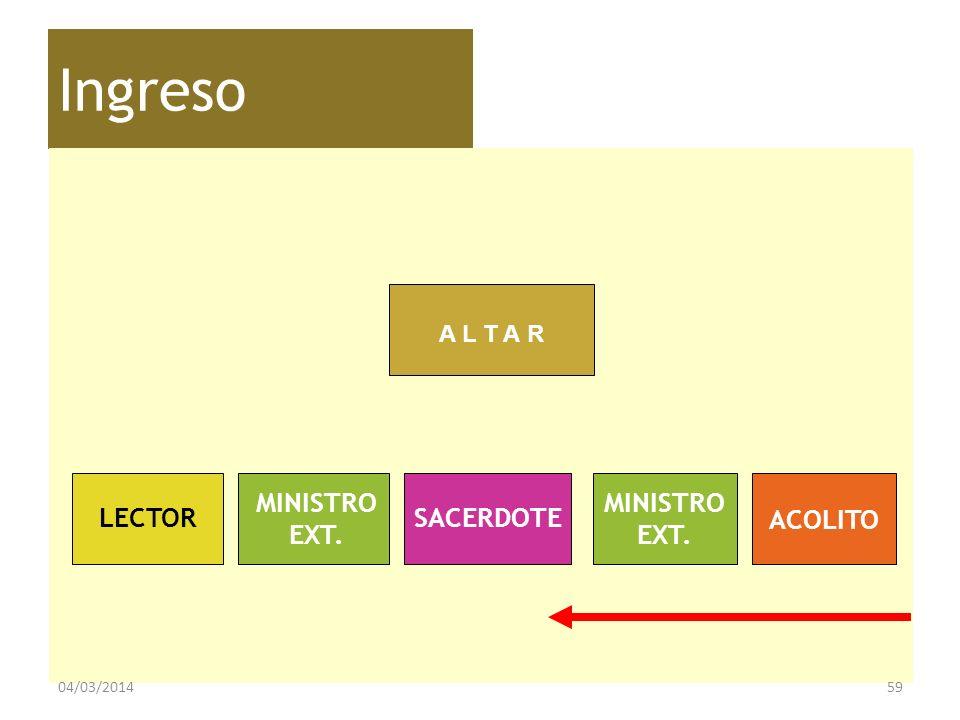 Ingreso 04/03/201459 A L T A R ACOLITO SACERDOTELECTOR MINISTRO EXT.