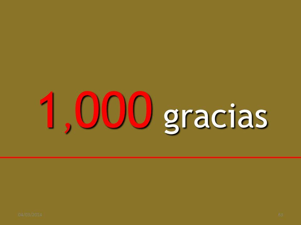 1, 000 gracias 04/03/201463