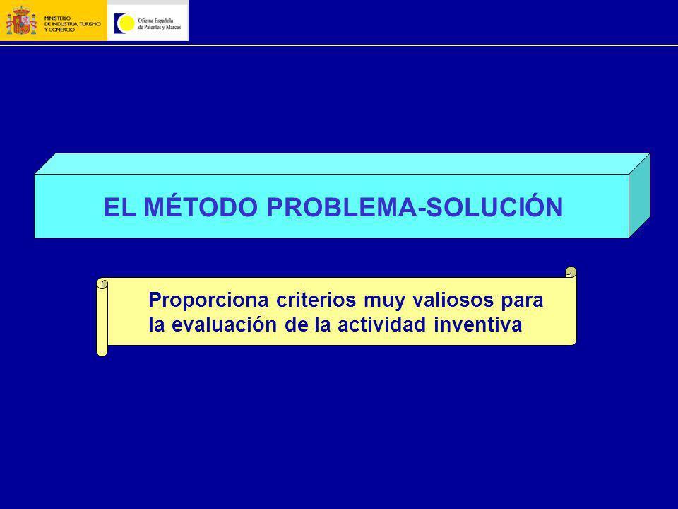 EL MÉTODO PROBLEMA-SOLUCIÓN Proporciona criterios muy valiosos para la evaluación de la actividad inventiva