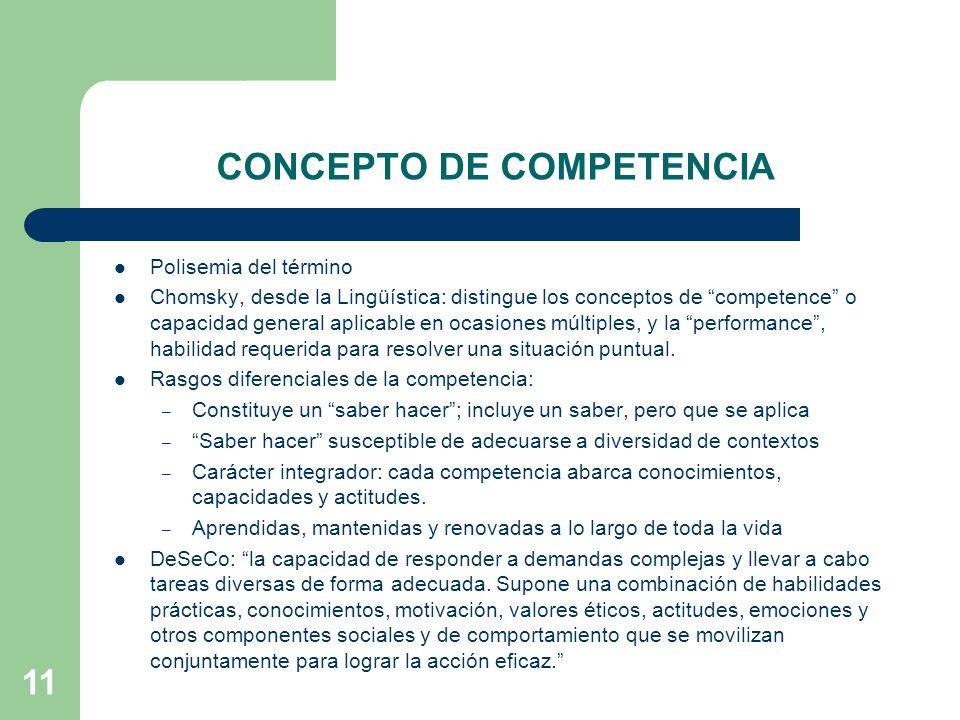 11 CONCEPTO DE COMPETENCIA Polisemia del término Chomsky, desde la Lingüística: distingue los conceptos de competence o capacidad general aplicable en ocasiones múltiples, y la performance, habilidad requerida para resolver una situación puntual.