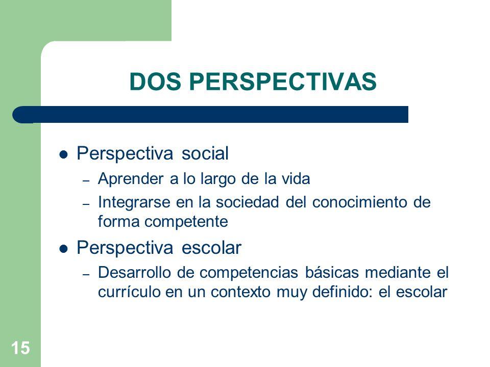 15 DOS PERSPECTIVAS Perspectiva social – Aprender a lo largo de la vida – Integrarse en la sociedad del conocimiento de forma competente Perspectiva escolar – Desarrollo de competencias básicas mediante el currículo en un contexto muy definido: el escolar