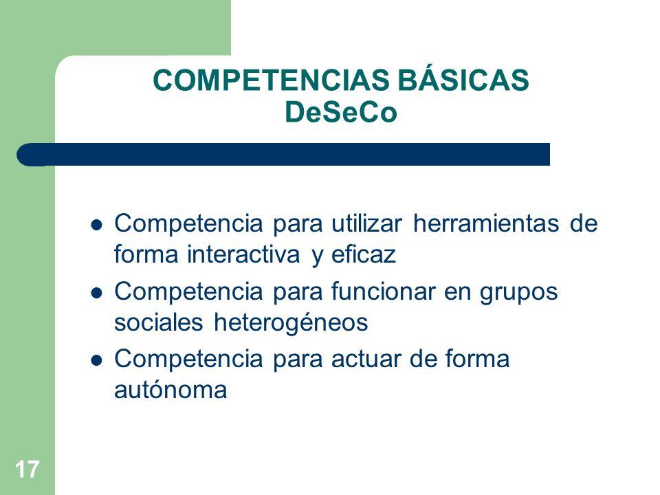 17 COMPETENCIAS BÁSICAS DeSeCo Competencia para utilizar herramientas de forma interactiva y eficaz Competencia para funcionar en grupos sociales heterogéneos Competencia para actuar de forma autónoma